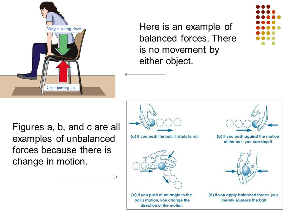 Acceleration Force Section Ppt Download