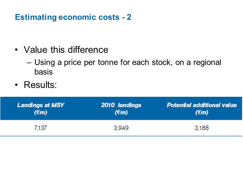 Value this difference Results: Estimating economic costs - 2