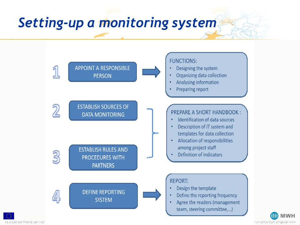 Setting-up a monitoring system