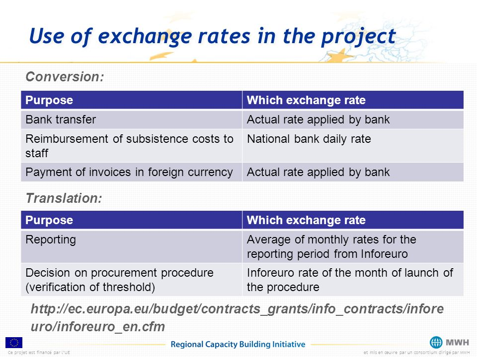 Use of exchange rates in the project