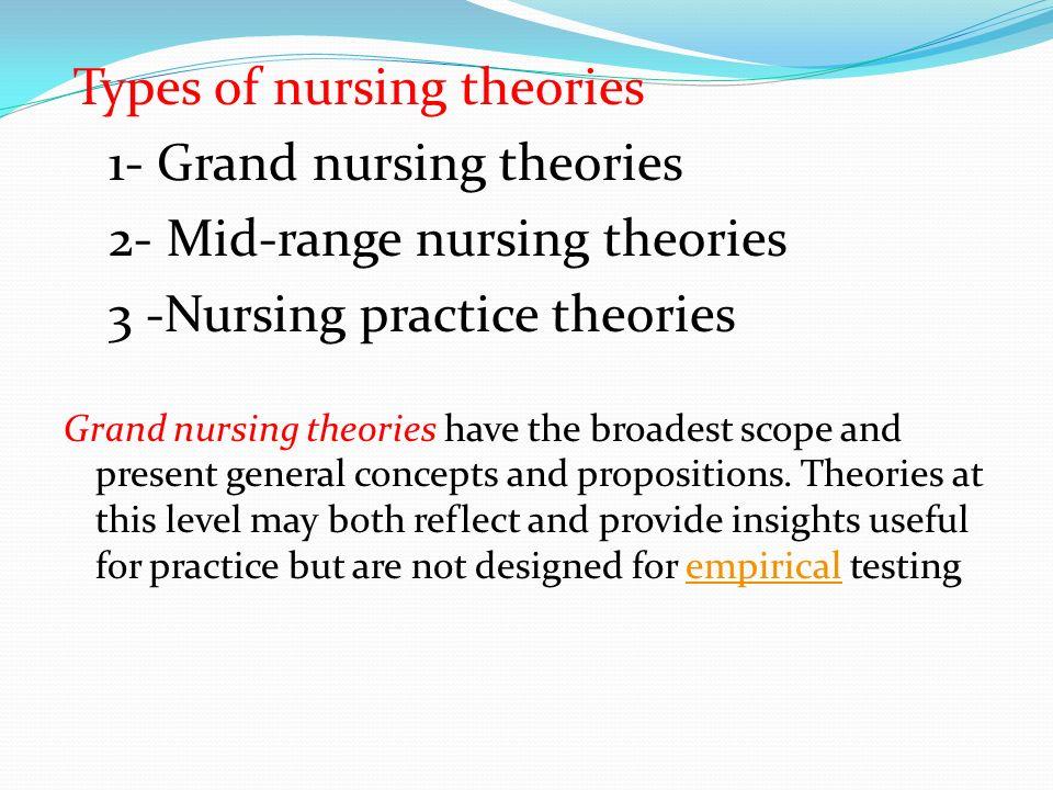 categories of nursing theories