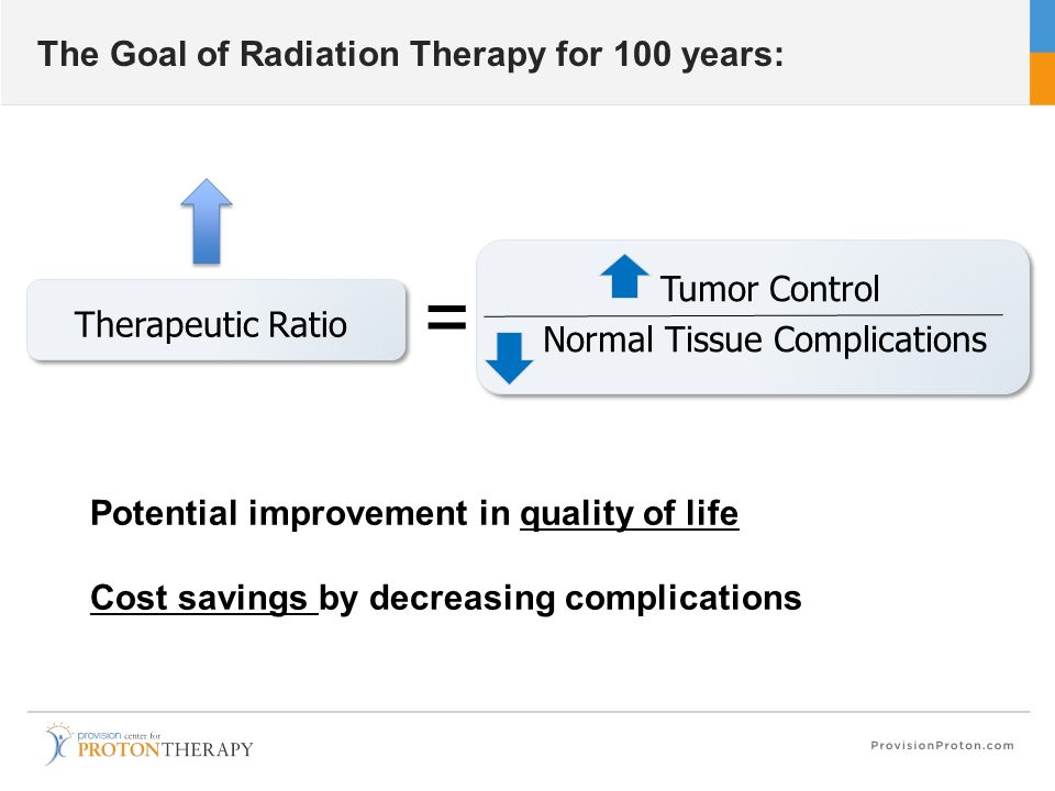 The Goal of Radiation Therapy for 100 years:
