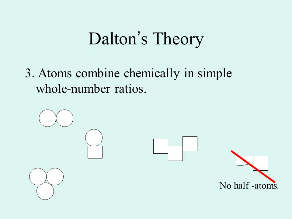 Atomic theory ppt video online download atoms combine chemically in simple whole number ratios no half atoms ccuart Gallery