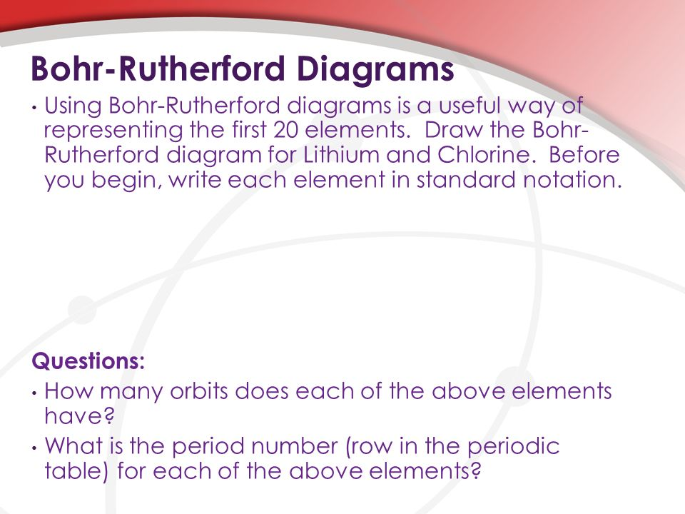 The Atom Standard Notation And Bohr Rutherford Diagrams Ppt Download