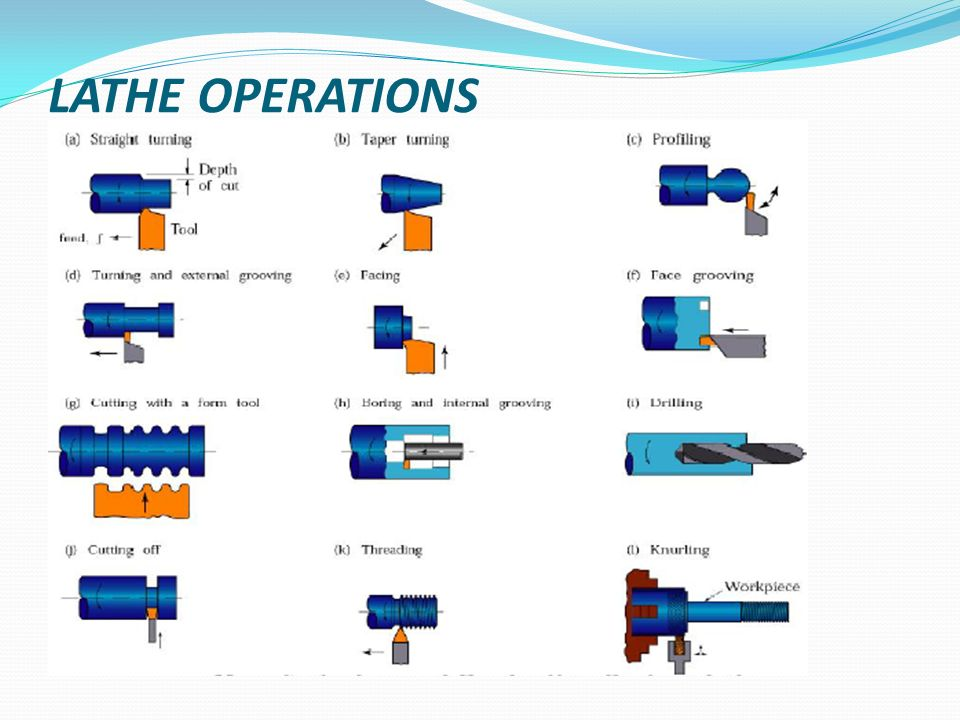Presentation On Lathe Machine Ppt Video Online Download
