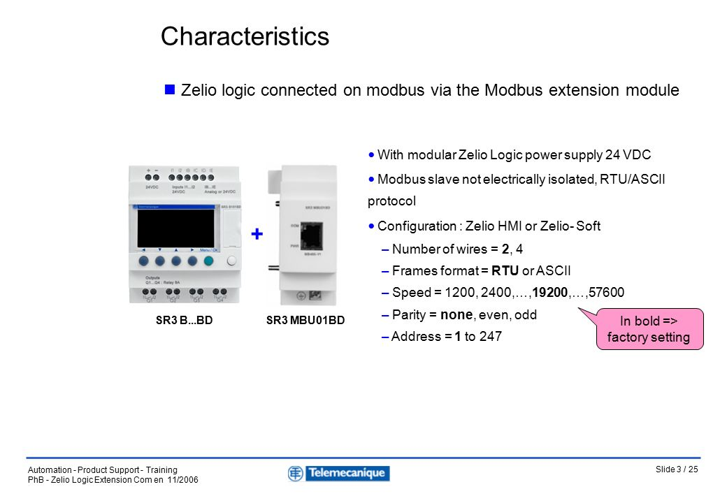Zelio logic communication extension ppt video online download 3 in asfbconference2016 Gallery