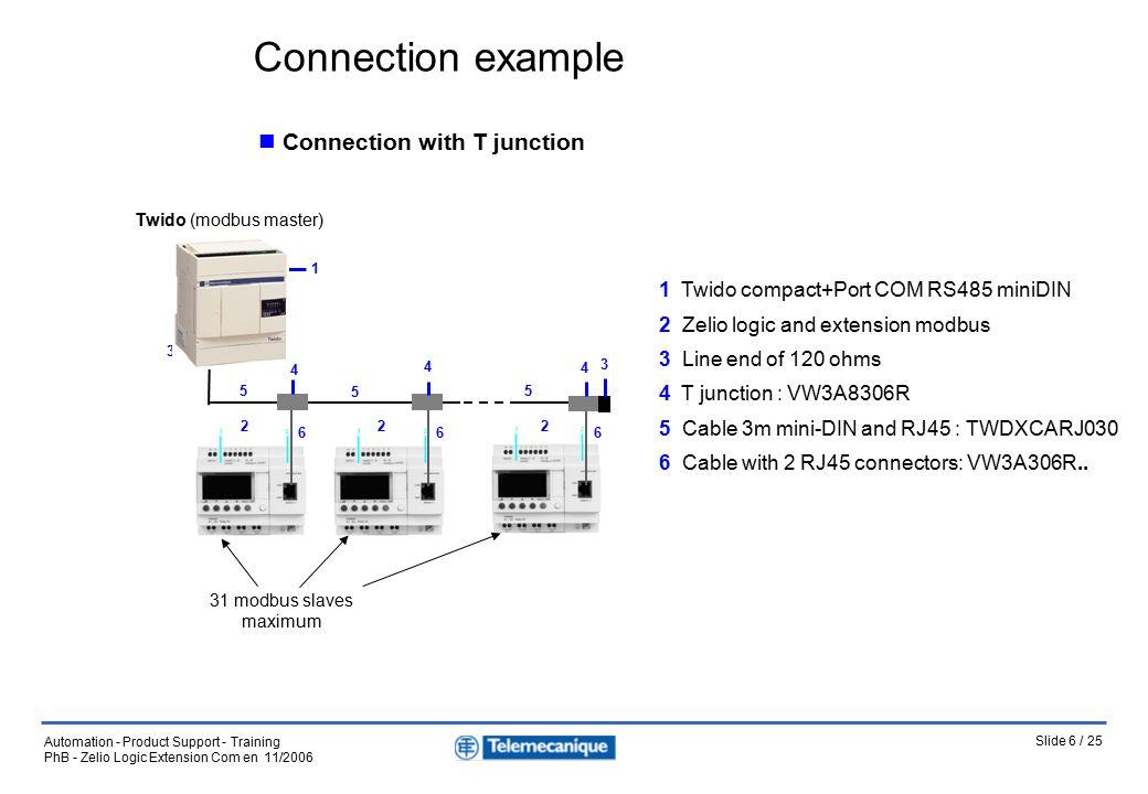 Zelio logic communication extension ppt video online download 6 connection asfbconference2016 Images