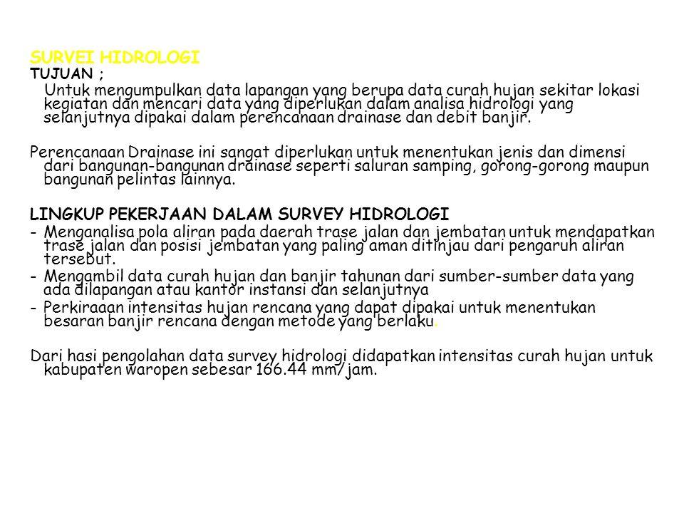 Bahan presentasi dinas pekerjaan umum pemerintah provinsi papua 15 lingkup ccuart Gallery