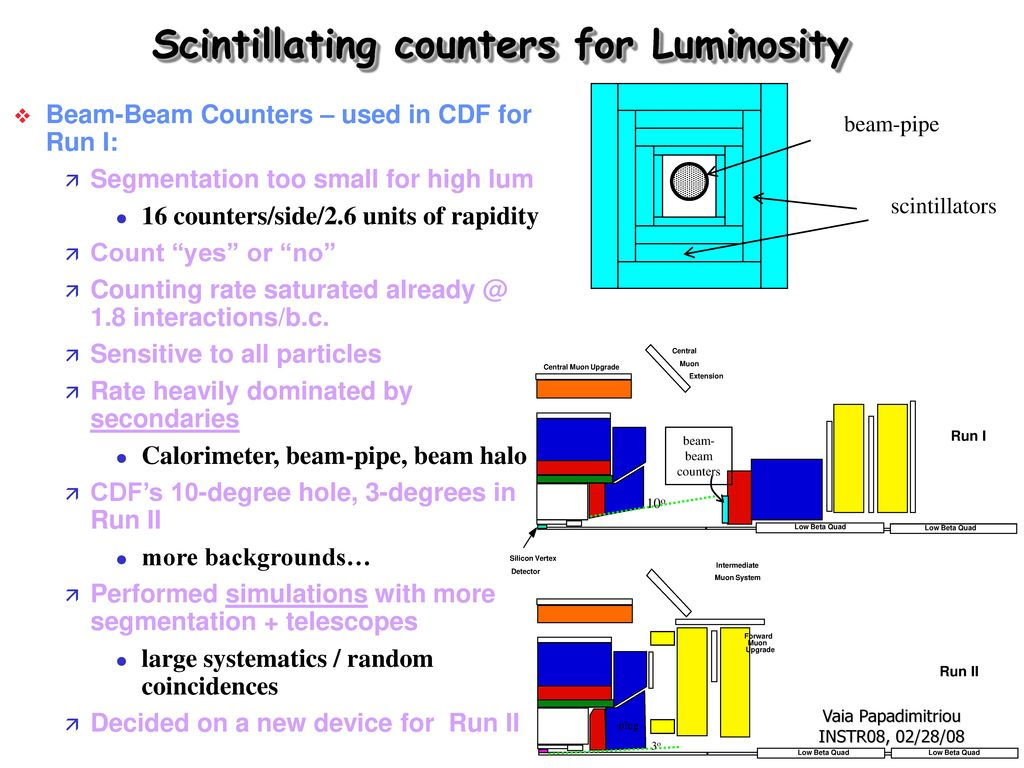 Scintillating counters for Luminosity
