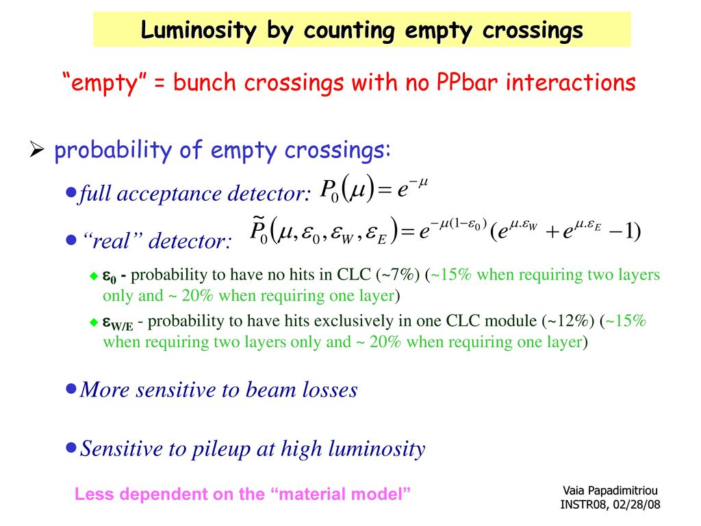 Luminosity by counting empty crossings