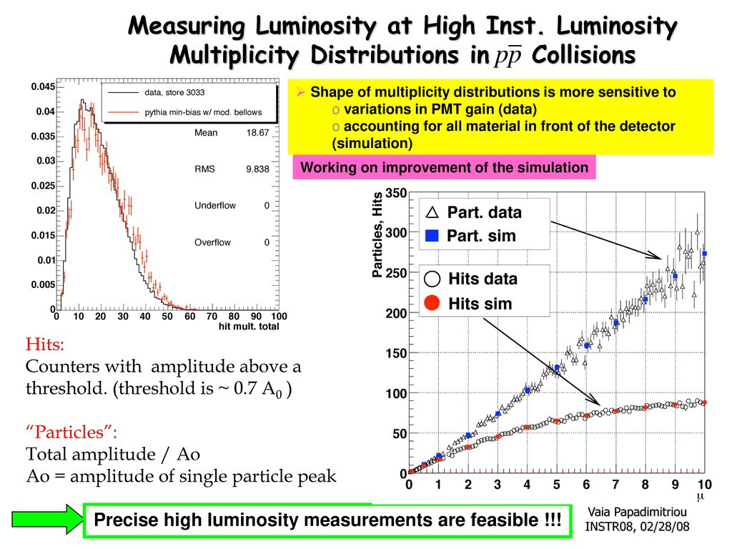 Precise high luminosity measurements are feasible !!!