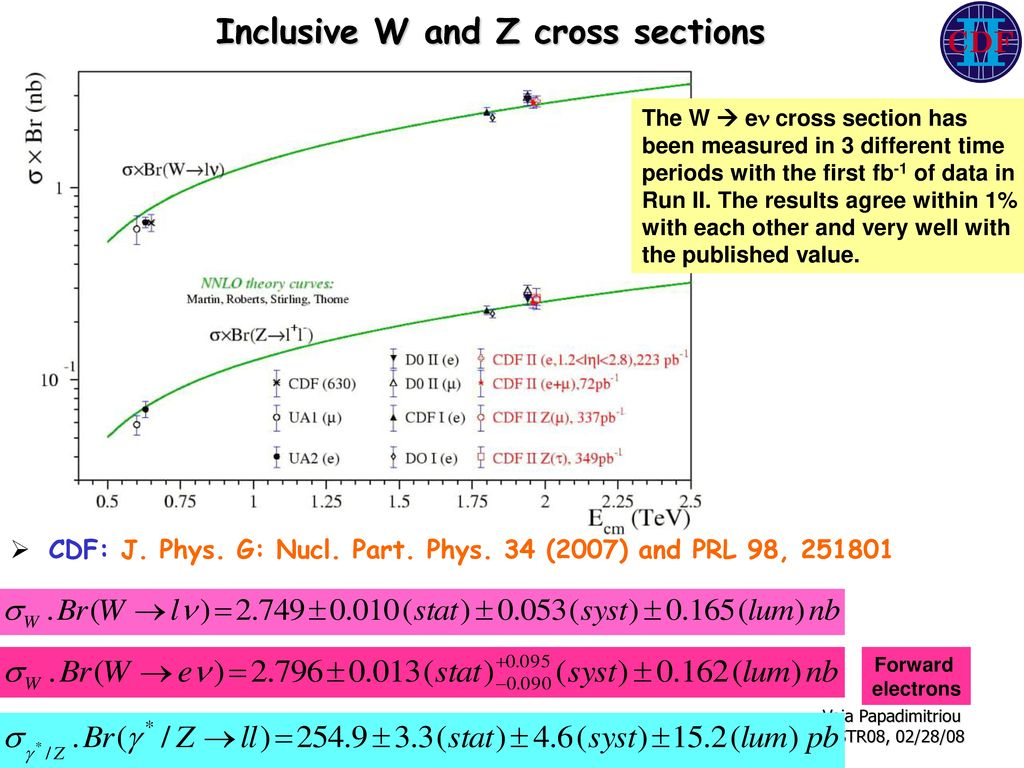 Inclusive W and Z cross sections