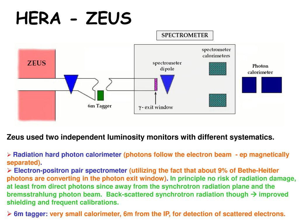 HERA - ZEUS Zeus used two independent luminosity monitors with different systematics.