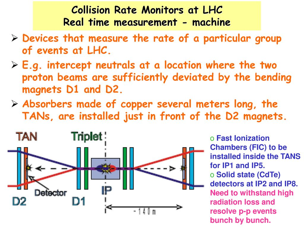 Collision Rate Monitors at LHC Real time measurement - machine