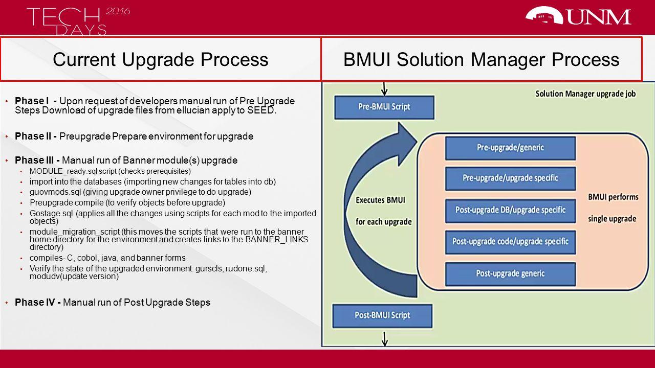 Ellucian Solution Manager at UNM - ppt video online download