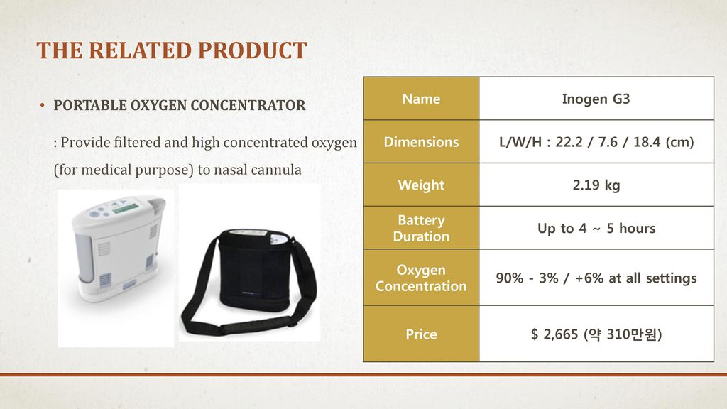 The related product Portable Oxygen concentrator