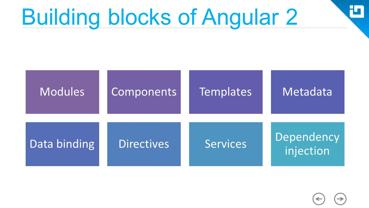 Angularjs 2 0 : Getting started - ppt video online download