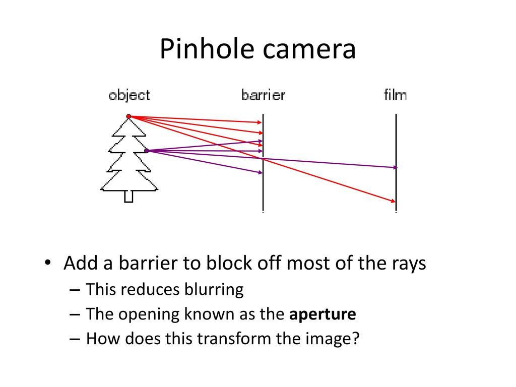 Pnu Machine Vision Lecture 2a Cameras Source S Lazebnik Ppt Pinhole Camera Diagram 3