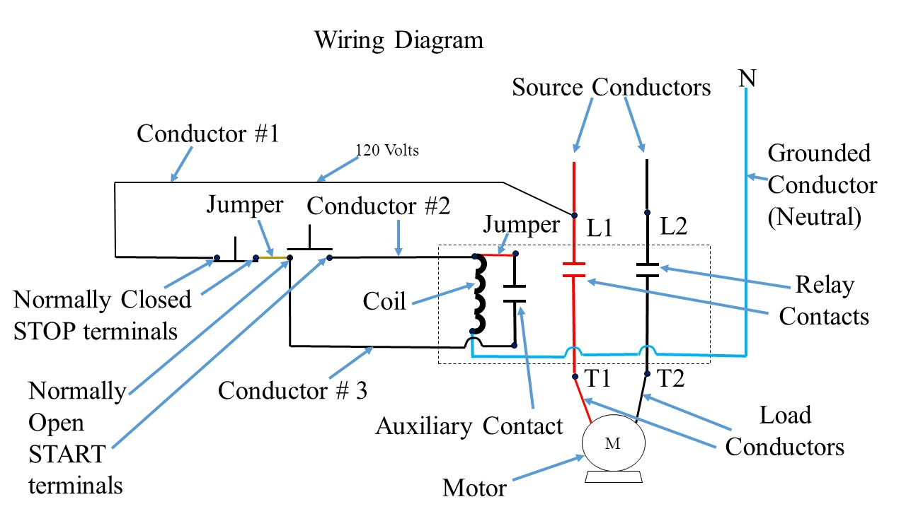 Auxiliary Contact Wiring Diagrams Motor Control Start Stop Diagram Push Button Station And Relay Video Online Download Slideplayer Com 1280x720