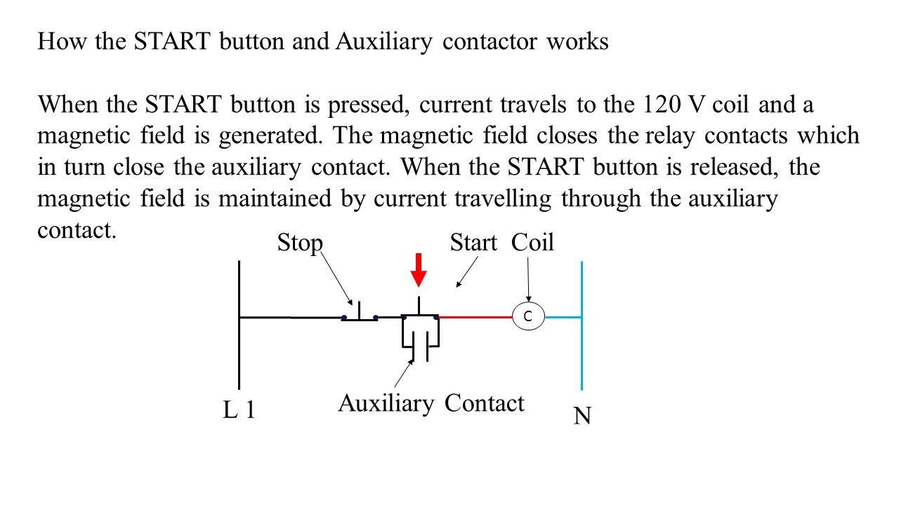 Push Button Station And Relay Ppt Video Online Download Ladder Logic Part Of A Diagram Including Contacts Coils 9 How