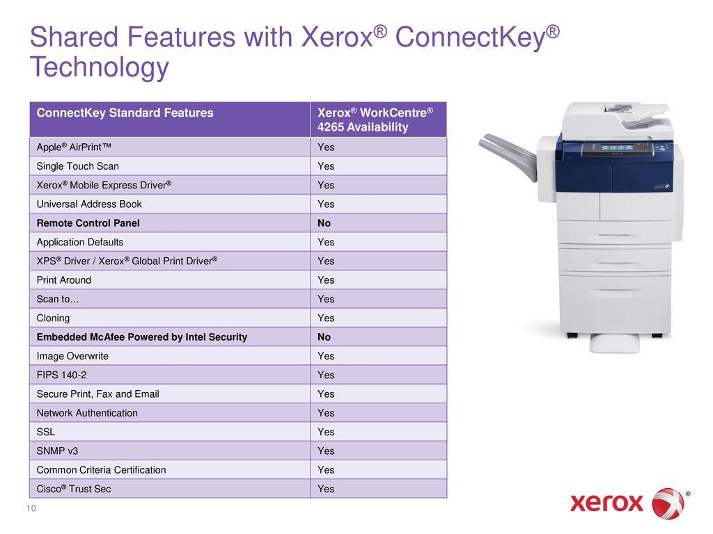 Xerox® WorkCentre® 4265 Multifunction Printer - ppt video