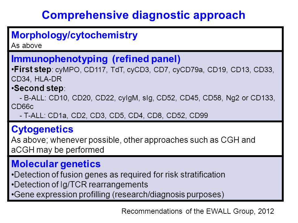 Comprehensive diagnostic approach