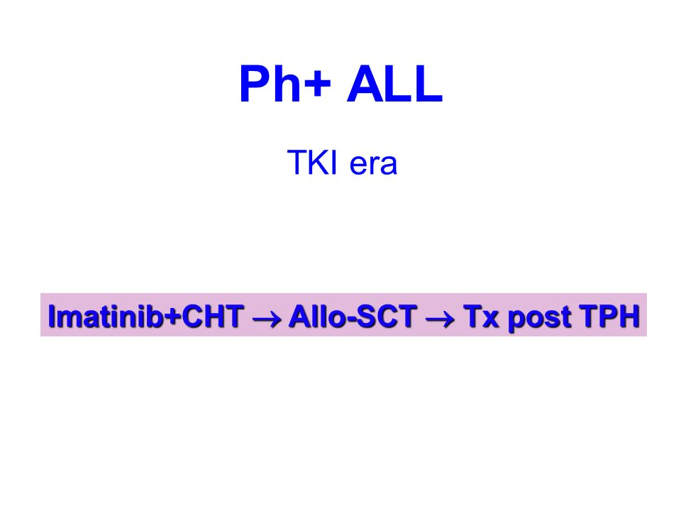 Ph+ ALL TKI era Imatinib+CHT  Allo-SCT  Tx post TPH 52