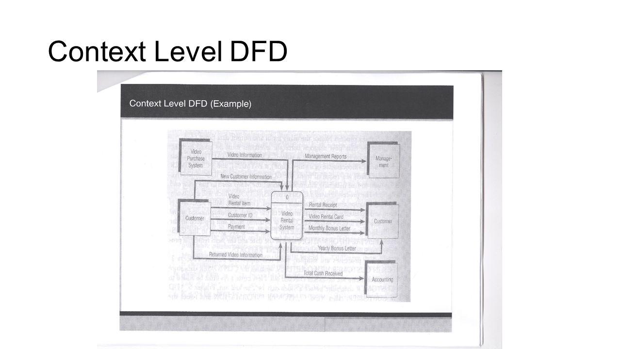 Data Flow Diagram Zero Level Ppt Video Online Download