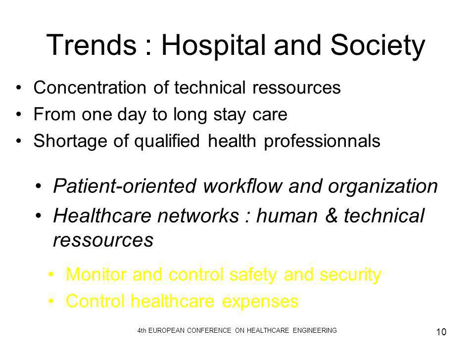 Trends : Hospital and Society