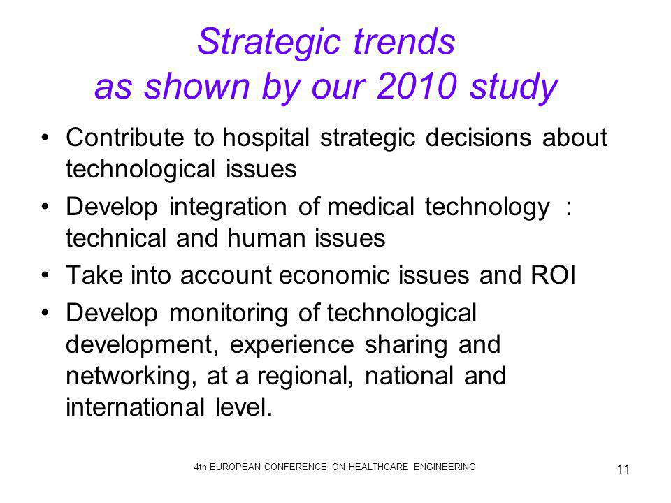 Strategic trends as shown by our 2010 study