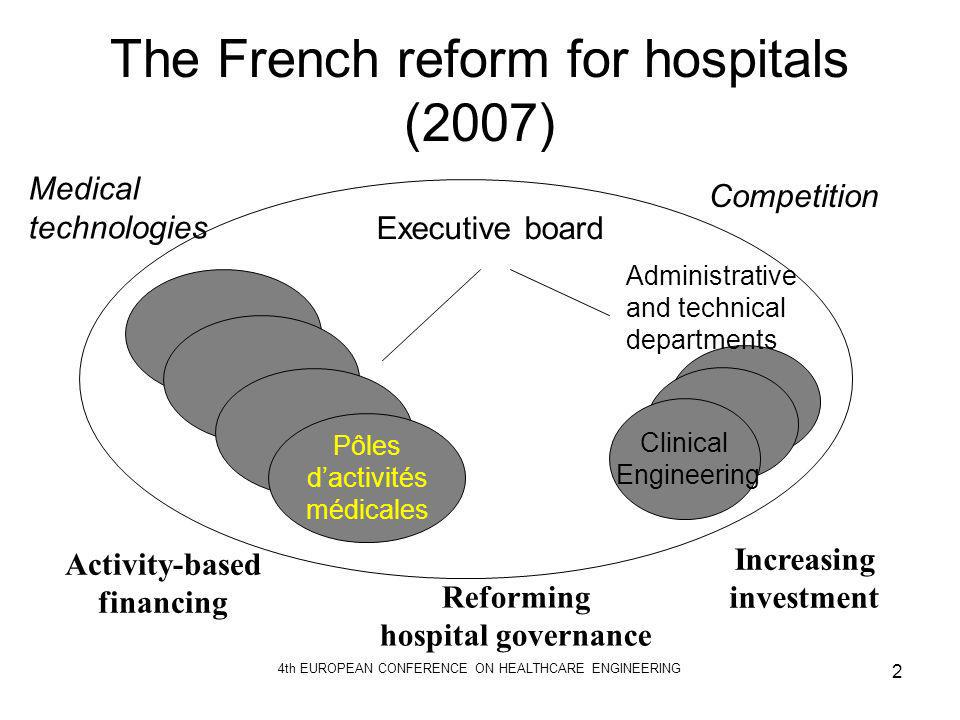 The French reform for hospitals (2007)