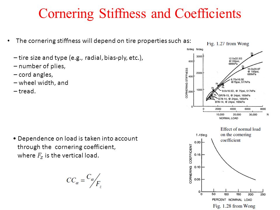 Fundamentals of Steering Systems ME ppt video online download