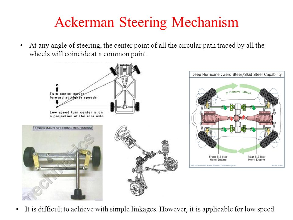 Ackerman Steering Mechanism
