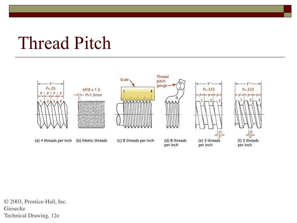 CHAPTER 12 THREADS, FASTENERS AND SPRING - ppt video online