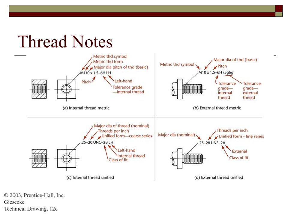 CHAPTER 12 THREADS, FASTENERS AND SPRING - ppt video online download