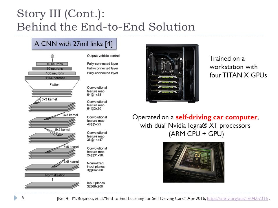 A Tale of Two Cities: GPU Computing and Machine Learning - ppt video