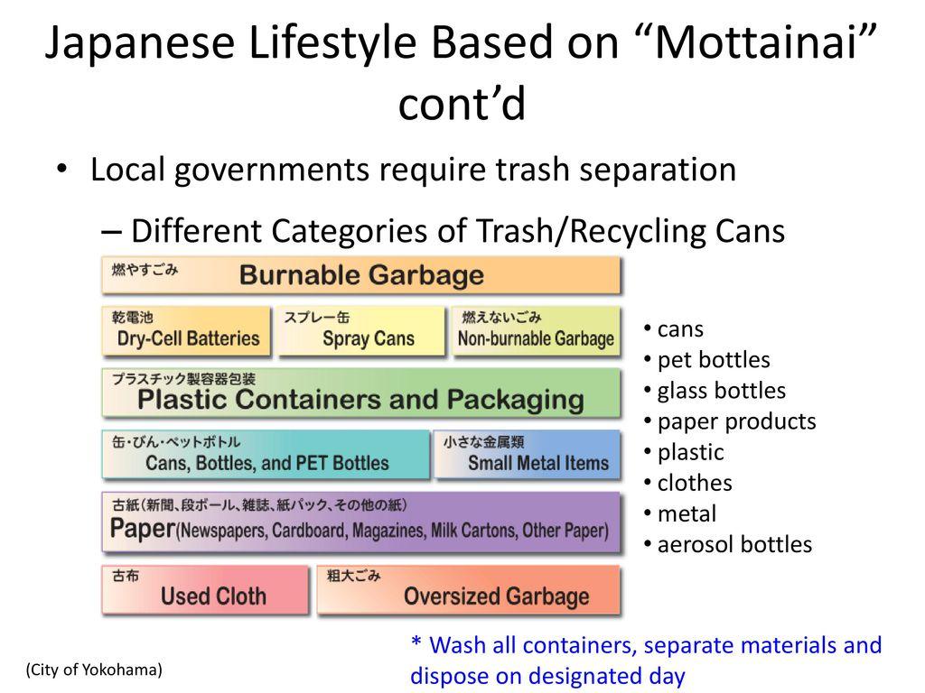 Mottainai: Japanese Perspectives on non-wasteful Tendencies