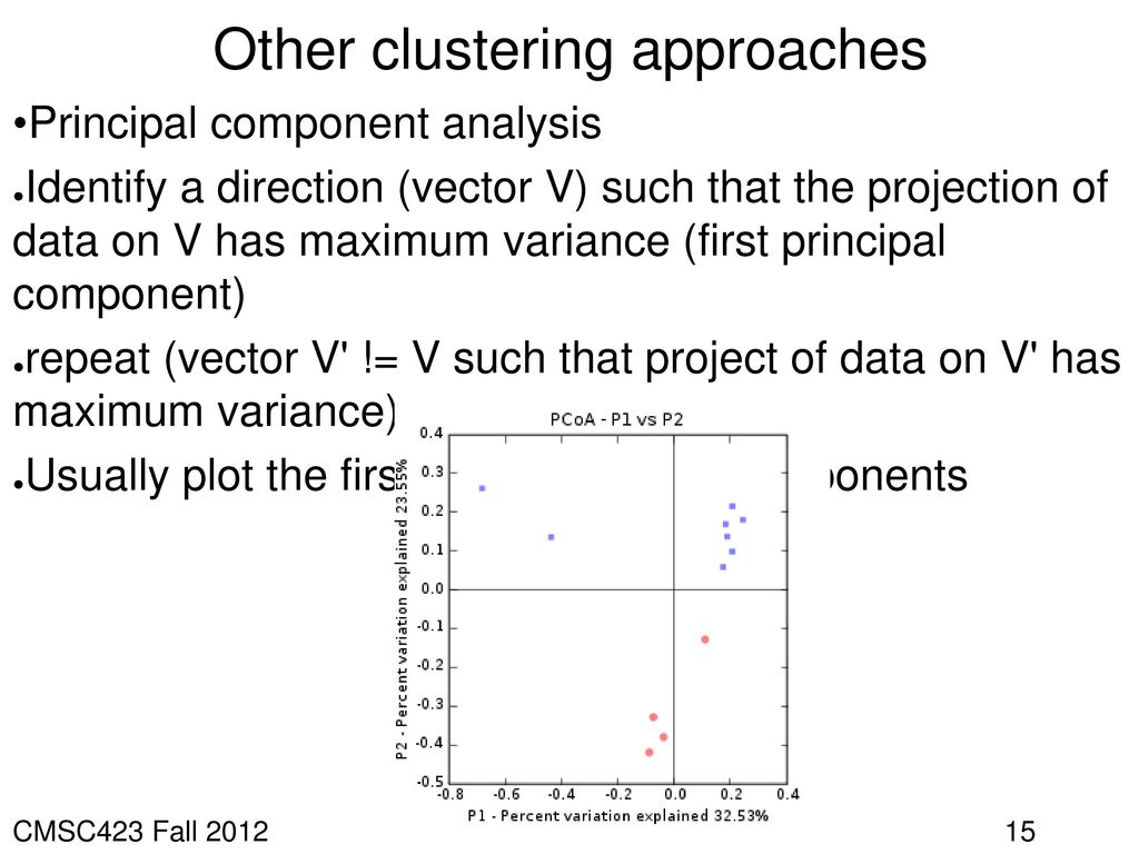Other clustering approaches