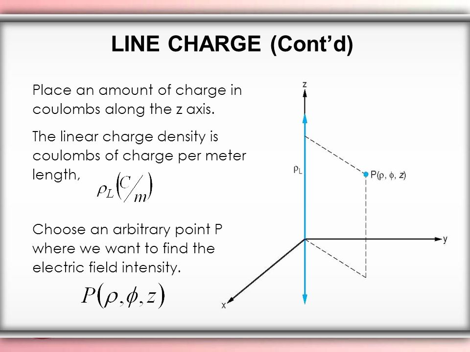 Linesurface Volume Charges Ppt Video Online Download
