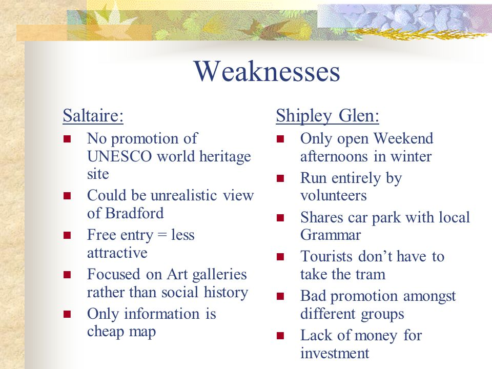 Weaknesses Saltaire: Shipley Glen: