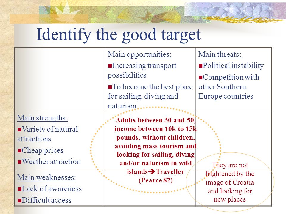 Identify the good target
