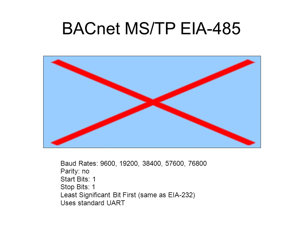 Bacnet Ms Tp Physical And Electrical Considerations Packet Structure Wiring Diagram Eia 485 This May Not Be The Ideal Circuit For