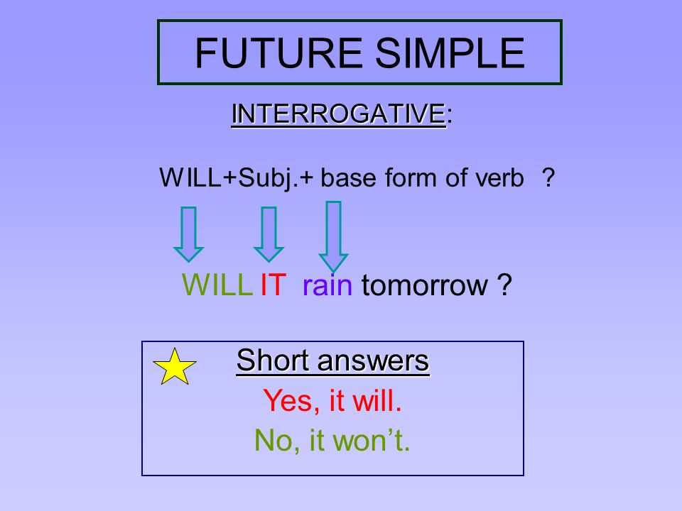 FUTURE SIMPLE WILL IT rain tomorrow Short answers Yes, it will.
