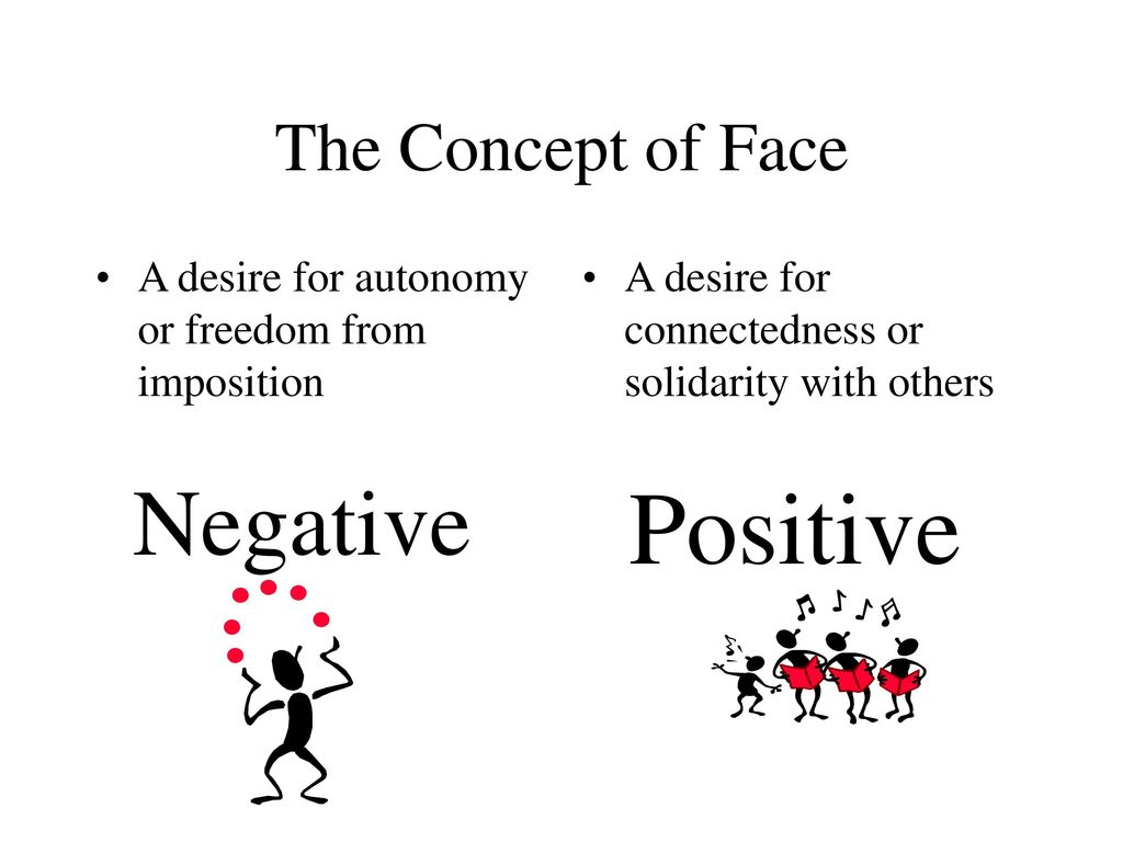 Positive Negative The Concept Of Face