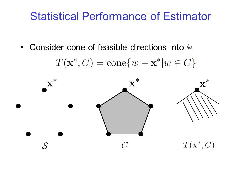 Statistical Performance of Estimator