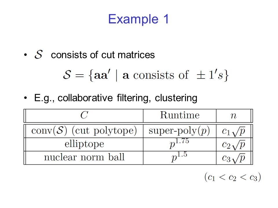 Example 1 consists of cut matrices