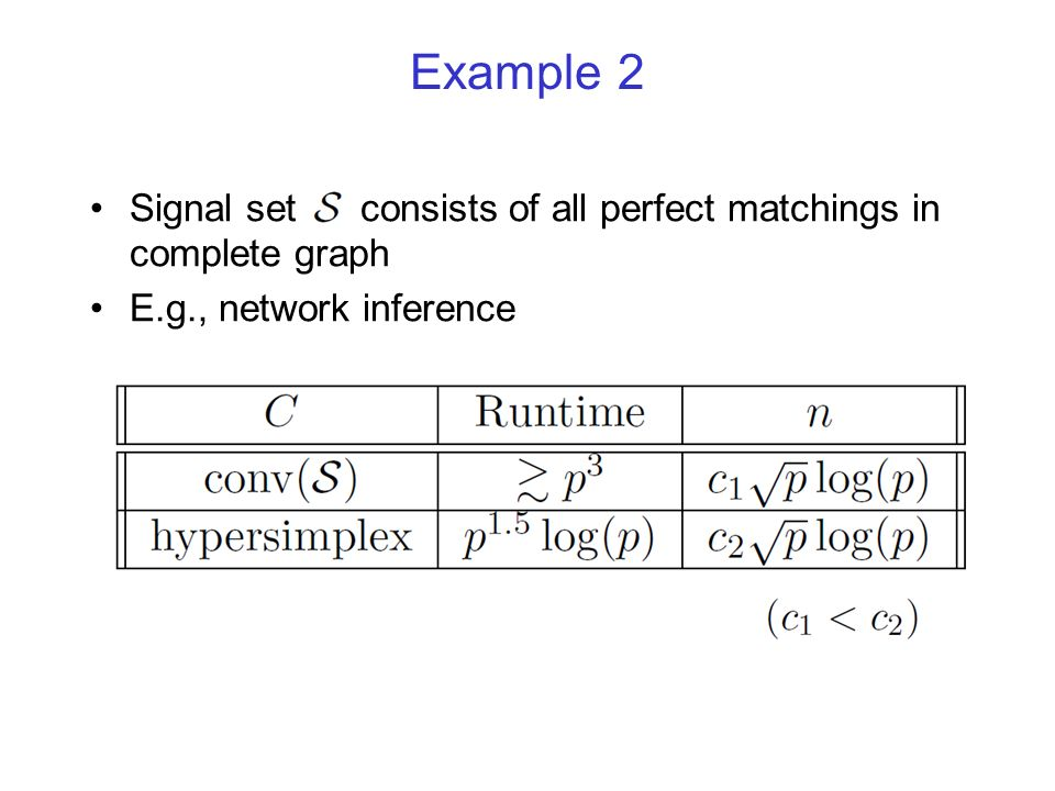 Example 2 Signal set consists of all perfect matchings in complete graph.
