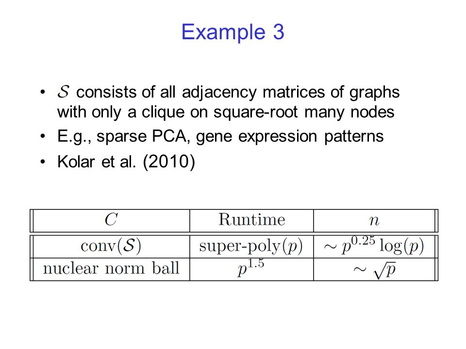 Example 3 consists of all adjacency matrices of graphs with only a clique on square-root many nodes.