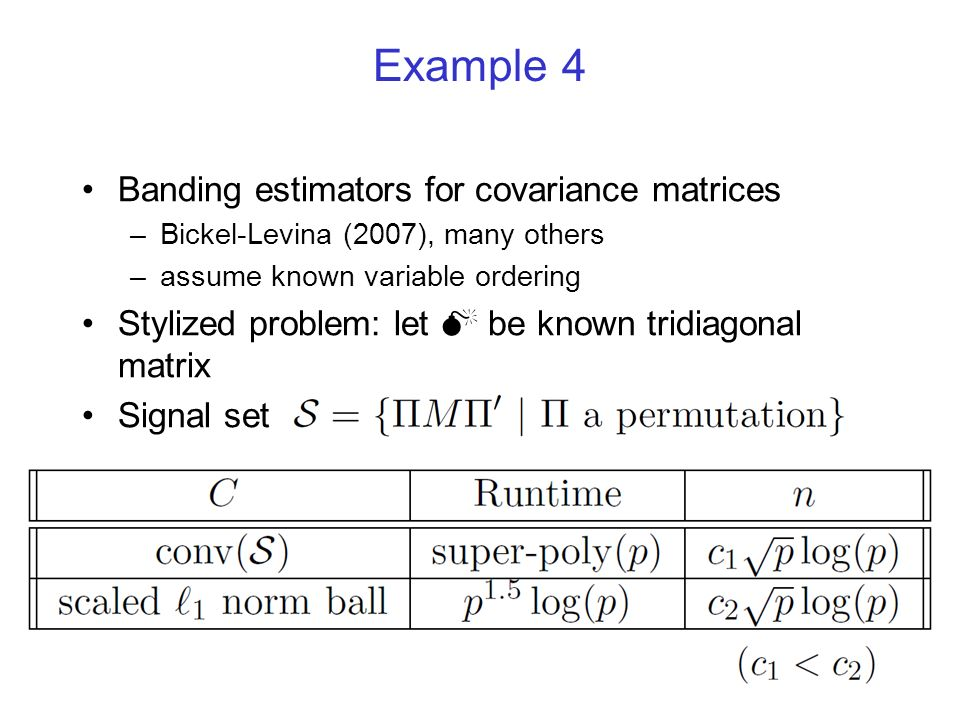 Example 4 Banding estimators for covariance matrices