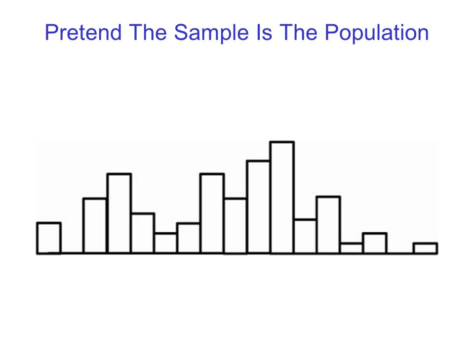 Pretend The Sample Is The Population